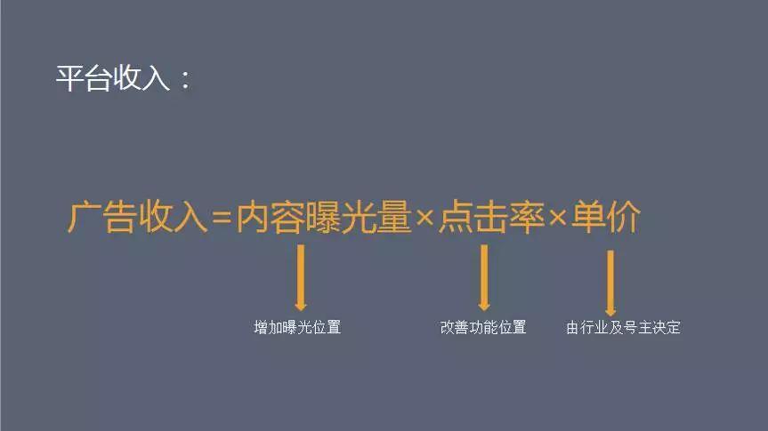 公众号改革5年,张小龙的野心终于暴露!
