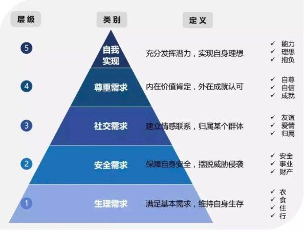 """黄毅:为什么钉钉、星巴克、钟薛高都热衷""""仪式感""""营销?"""