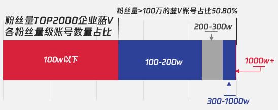 """羽川:从奢侈品电商""""疯狂""""抖音直播:看品牌蓝V的全新打开方式"""