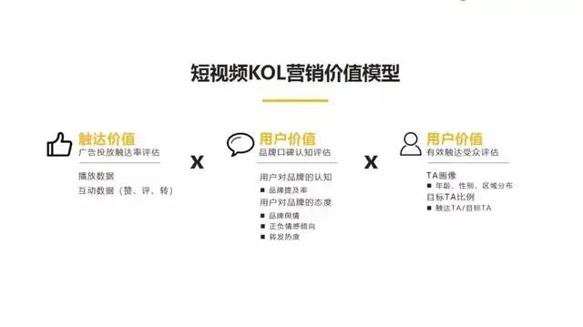 张百枫:抖音运营服装带货技巧,短视频带货策略