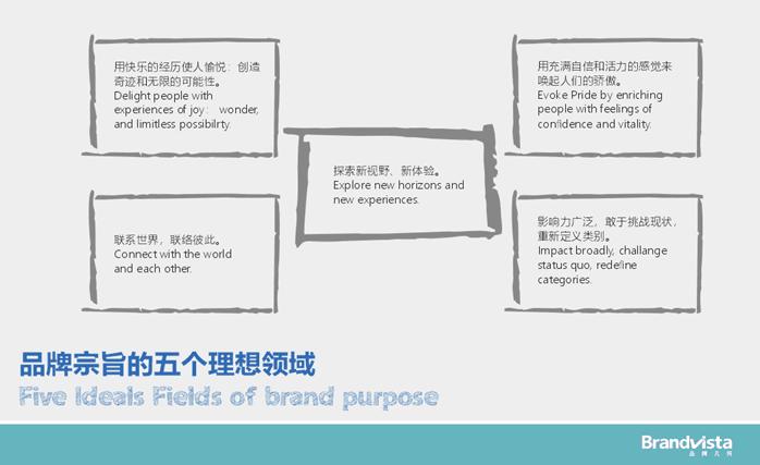 魏海涛:品牌宗旨与人生奥义,你想先参透哪一个?