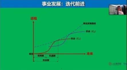 胡赛雄:如何打造攻击型增长团队