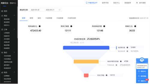 朱海涛:直播电商4人团队6000起步月销500万你信吗?