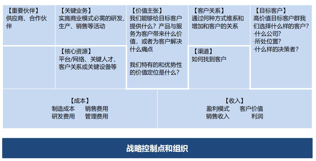 李晶晶:To B战略规划与营销体系的业务逻辑
