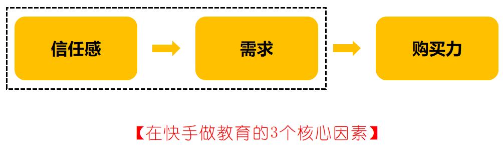 """个月变现117万!网红老师在快手的流量变现之路"""""""
