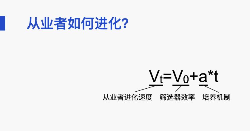 在贝壳深耕 2 年产业互联网,@张弦(舒克)总结了 5 个新认知