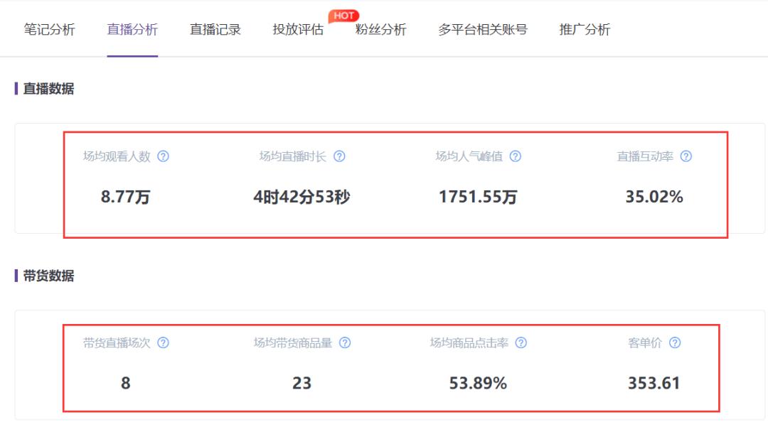 小红书四大领域五大榜单,小红书KOL数据全面透视