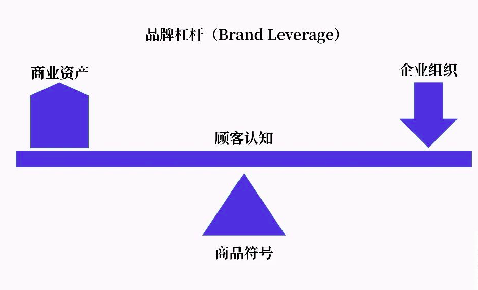 郑光涛Grant:品牌不是任人打扮的小姑娘