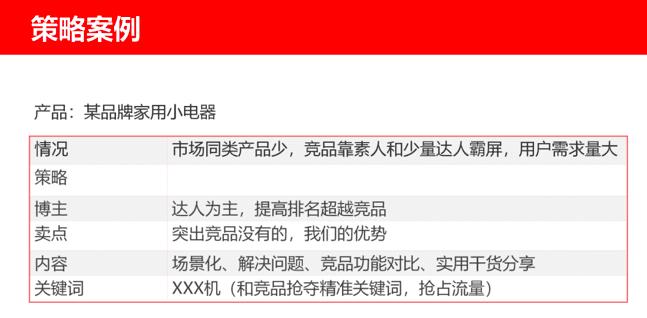 啵啵:如何用TKC模型,让小红书助力双十一?