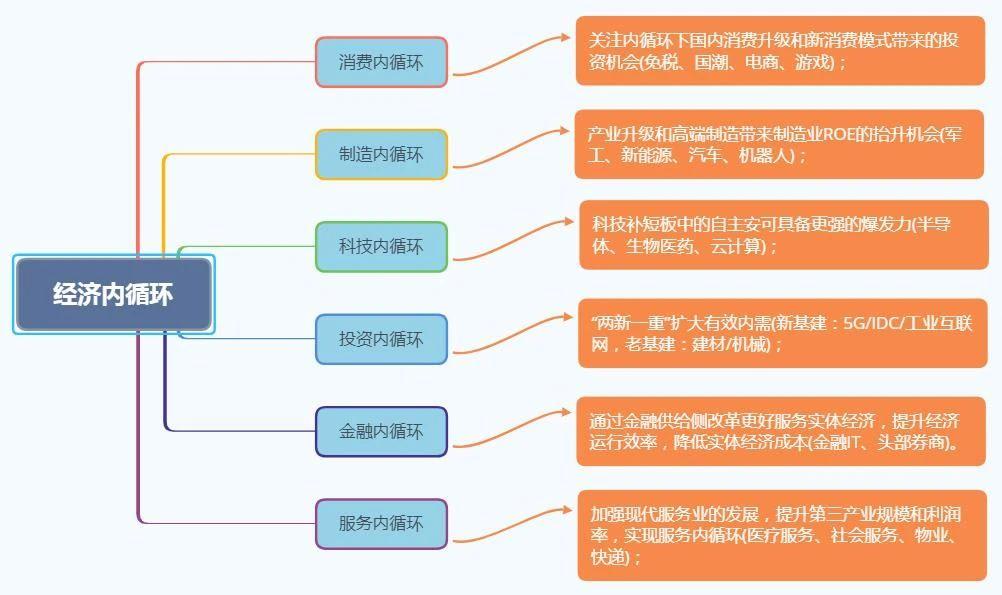王吉伟:手握7亿用户的拼多多,为何能成为制造业内循环转型的主阵地?
