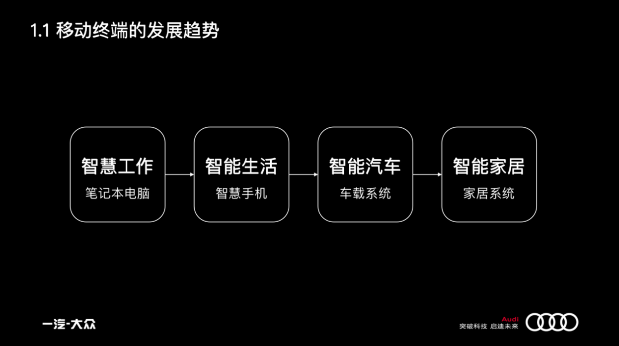 曹升:汽车市场的增长策略