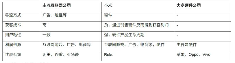 曹欣蓓:小米10年来的增长逻辑总结|中欧商业评论