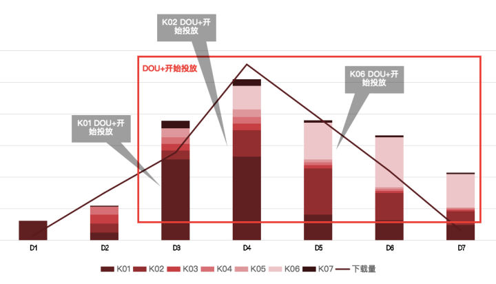 国际Top运动品牌如何利用社交效果投放,实现超额40%的高转化?