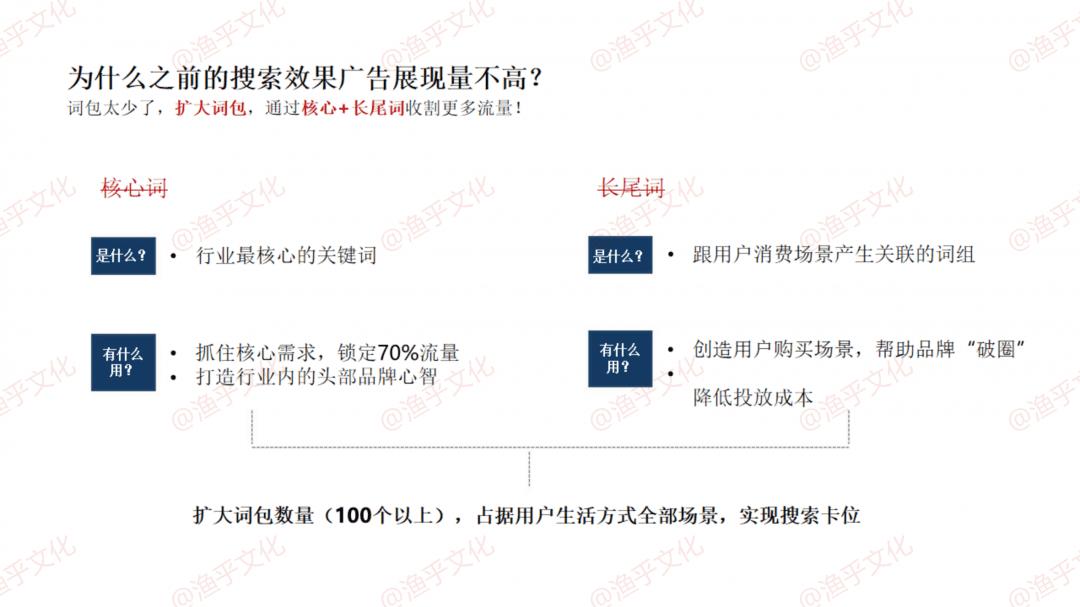 林卿 LinQ:小红书常见问答手册|渔乎