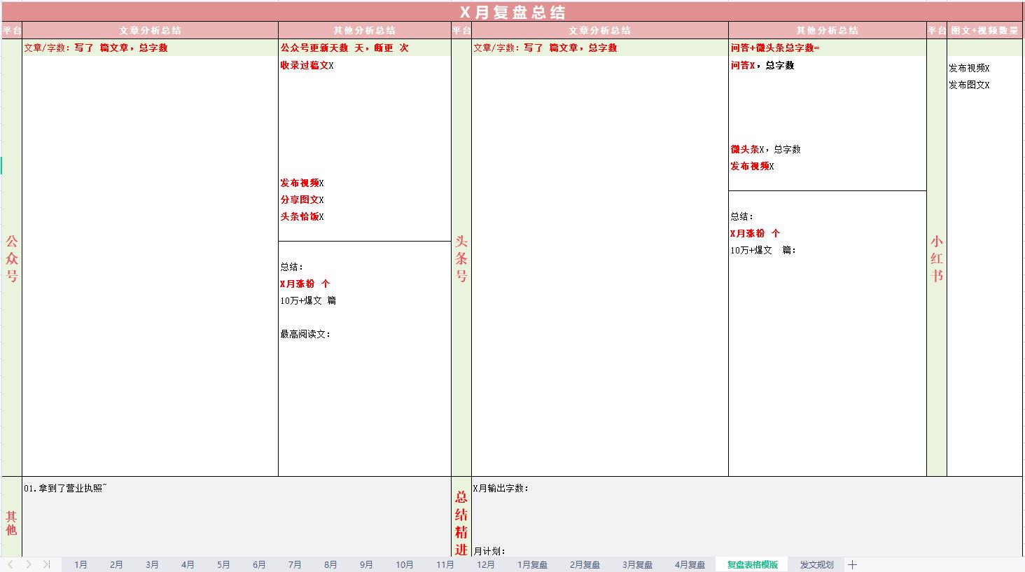 我是如何做月计划和复盘的|小郁儿的屋子