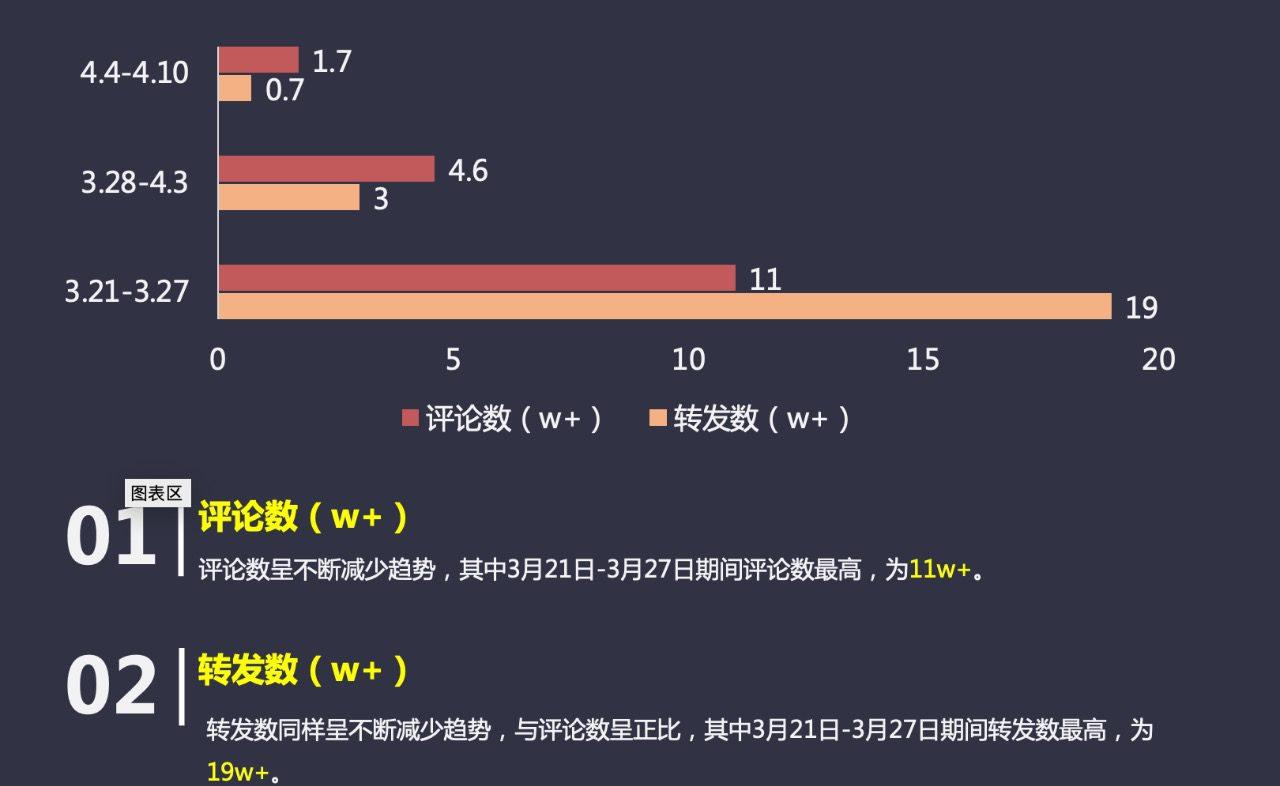 """刘天琢:从""""朱两只吖""""的走红之路, 看抖音平台萌娃分享类博主的运营技巧"""