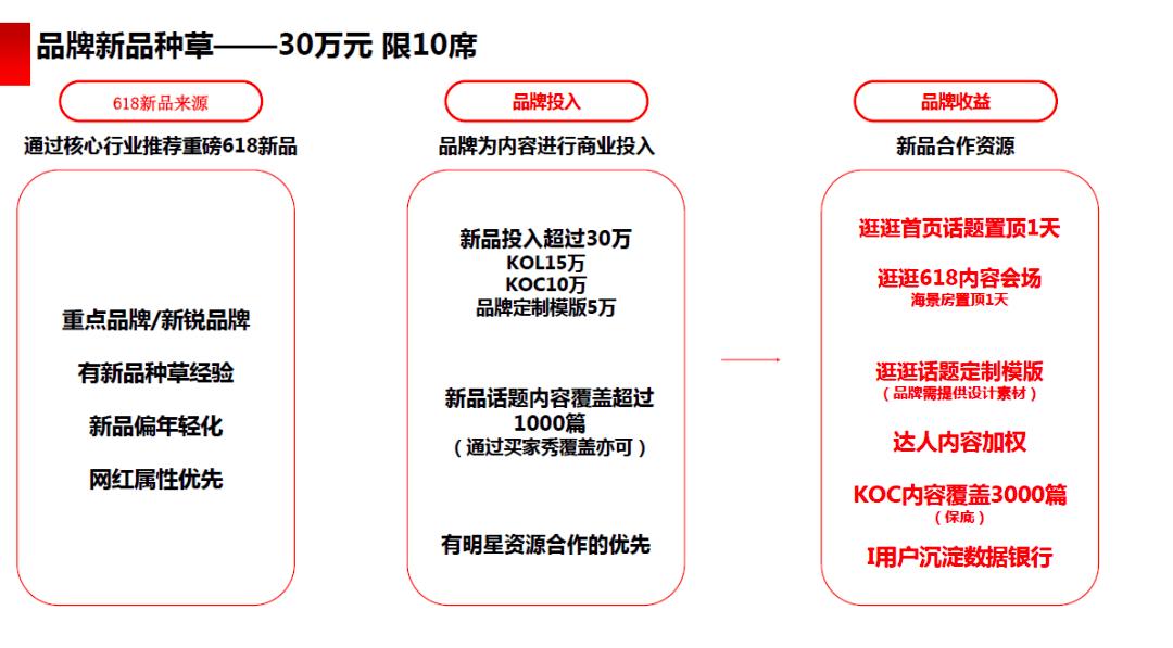 """021淘宝逛逛618商家玩法"""""""