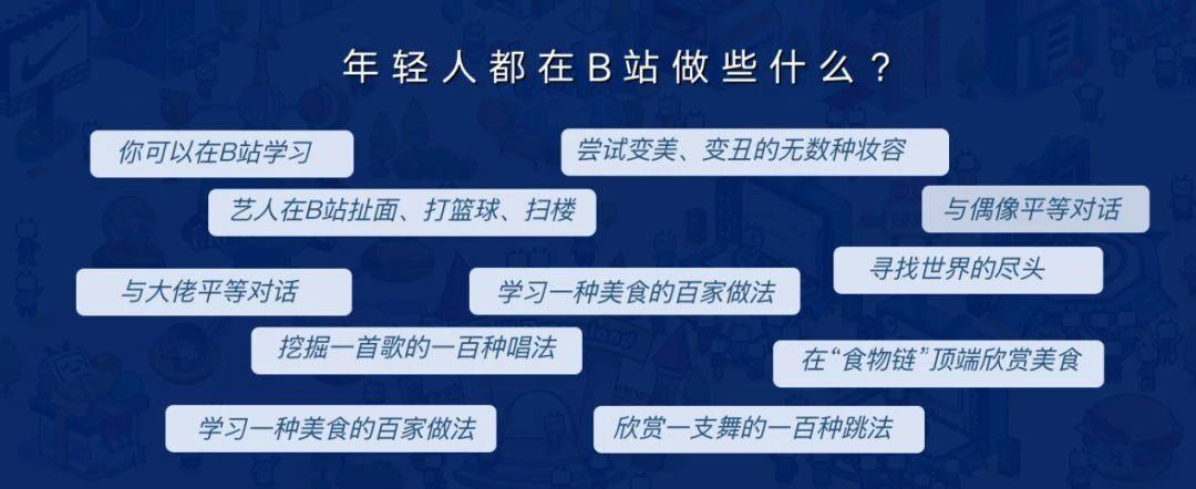 B站营销总经理王旭:把握Z世代的4大法则