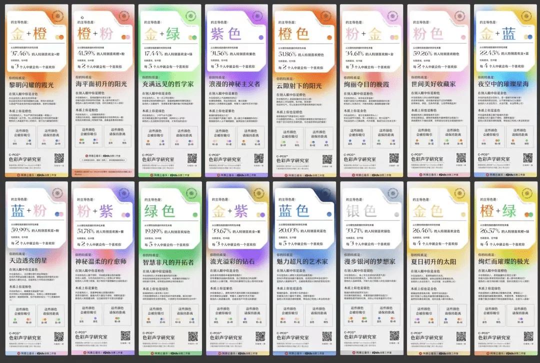 """网易云音乐""""好色""""性格测试刷屏,彩虹屁套路是怎么让你又中招的"""