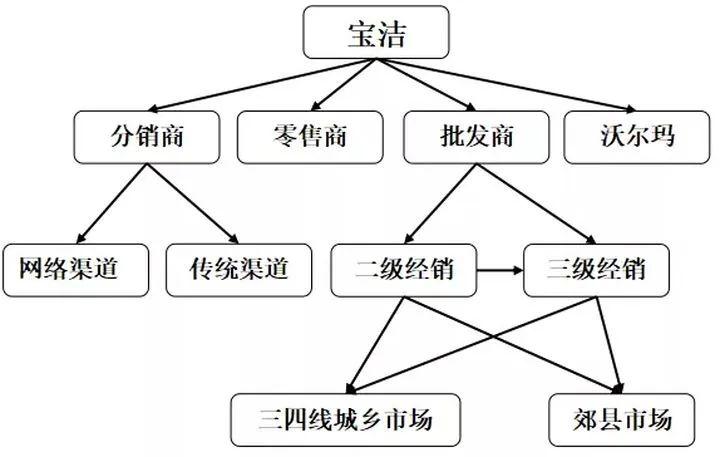 涨粉4500万的这套用户增长体系,让樊登读书年赚10亿