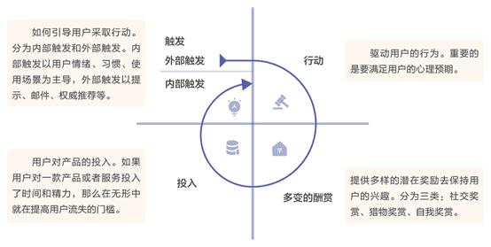 "MVP:万字长文教你如何进行""营销沟通""卖产品?"