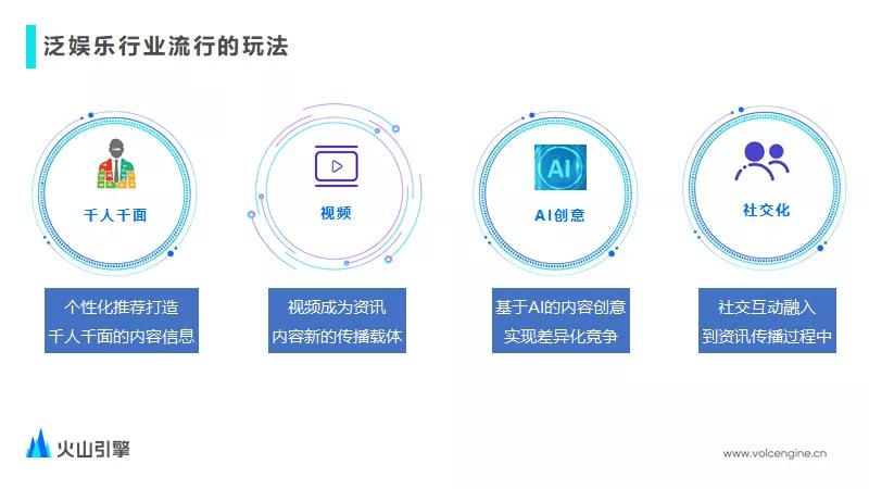 如何用技术驱动音视频业务全链路增长