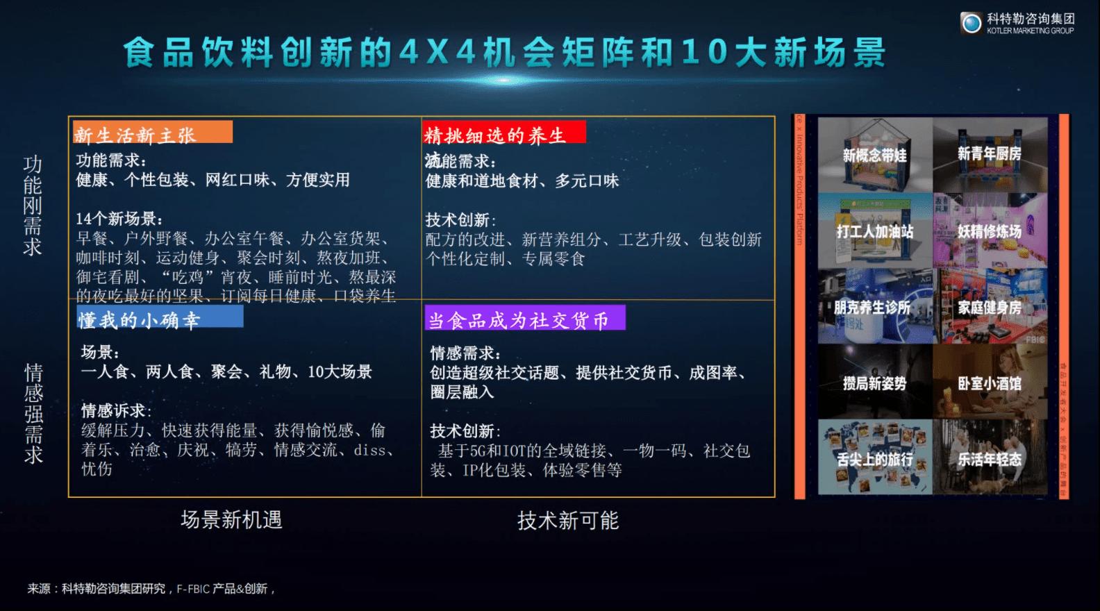曹虎:增长的底层逻辑——在中国饮品创新增长大会的演讲
