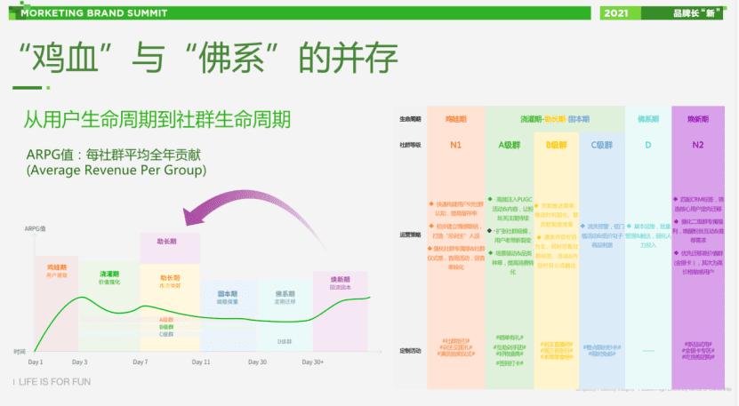 名创优品刘晓彬:消费会员数3000万+,私域运营方法论拆解