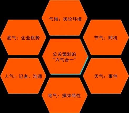 陈安庆:让企业闻风丧胆de记者为何转公关 南方传媒书院