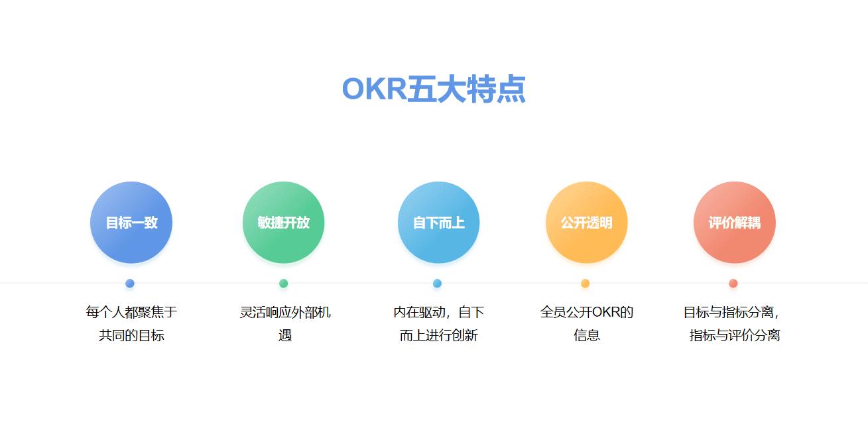 沈立昀:To B市场部OKR完全实战 |To B CGO