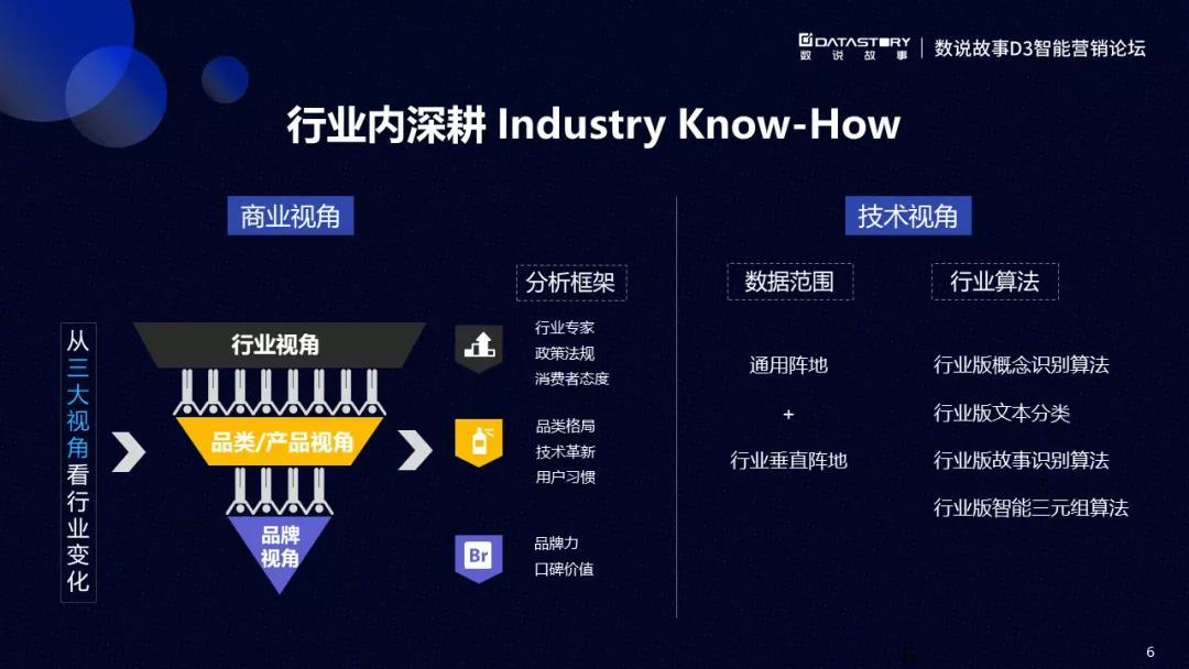 """数说故事VP孙淑娟:""""技术+商业"""",双引擎驱动品牌增长"""