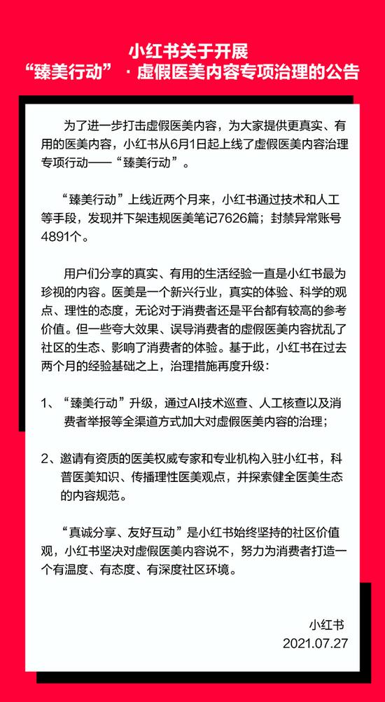 小红书:处理违规医美笔记超 7000 篇,将进一步升级治理行动