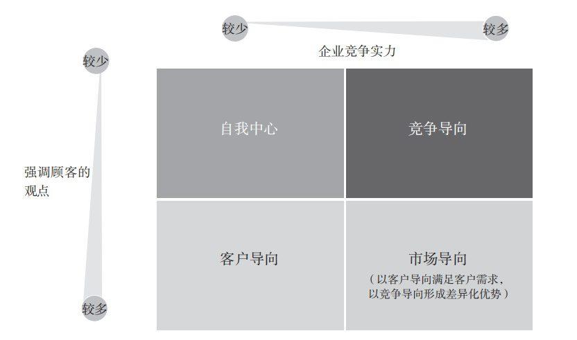王赛博士:增长五线之后,再看增长结构