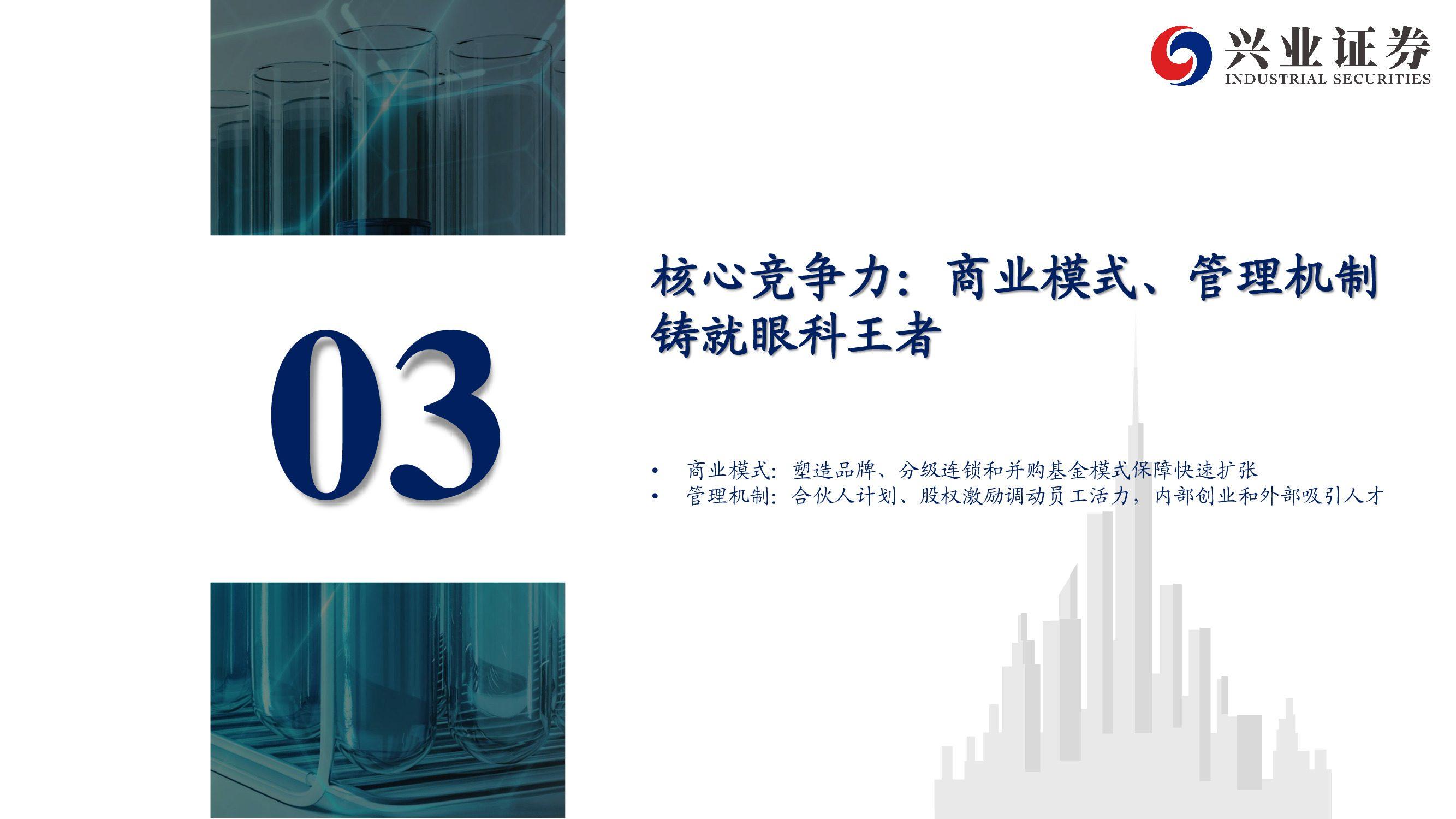 爱尔眼科深度报告:下一个十年,开启全新增长曲线