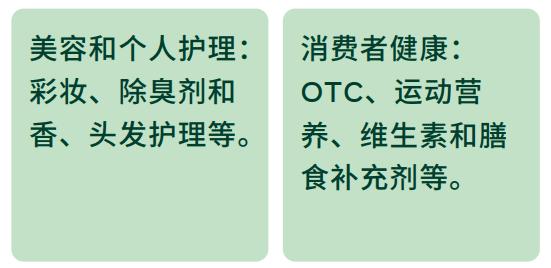 DTC跨境电商白皮书,速看独立站DTC营销指南