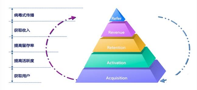 小红书营销洞察,品牌如何获得新增量?