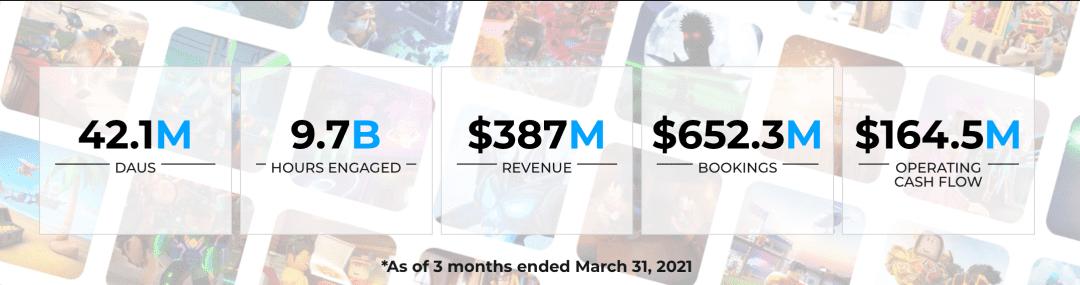 从消费产品、沉浸式叙事到粉丝共创,音乐行业能否复制游戏圈的爆发增长?
