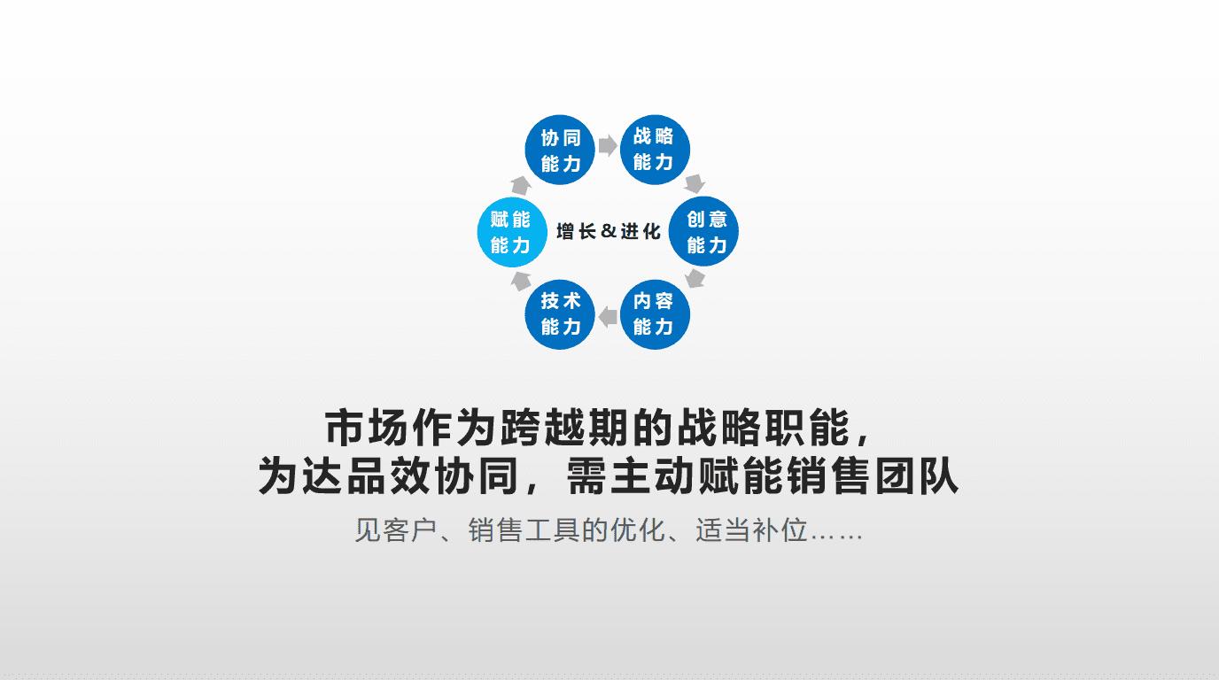 高燕:5年观察,B2B市场人要做好这7项修炼