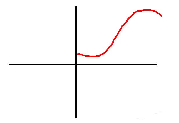 如何面对35岁危机,第二曲线原理给您答案