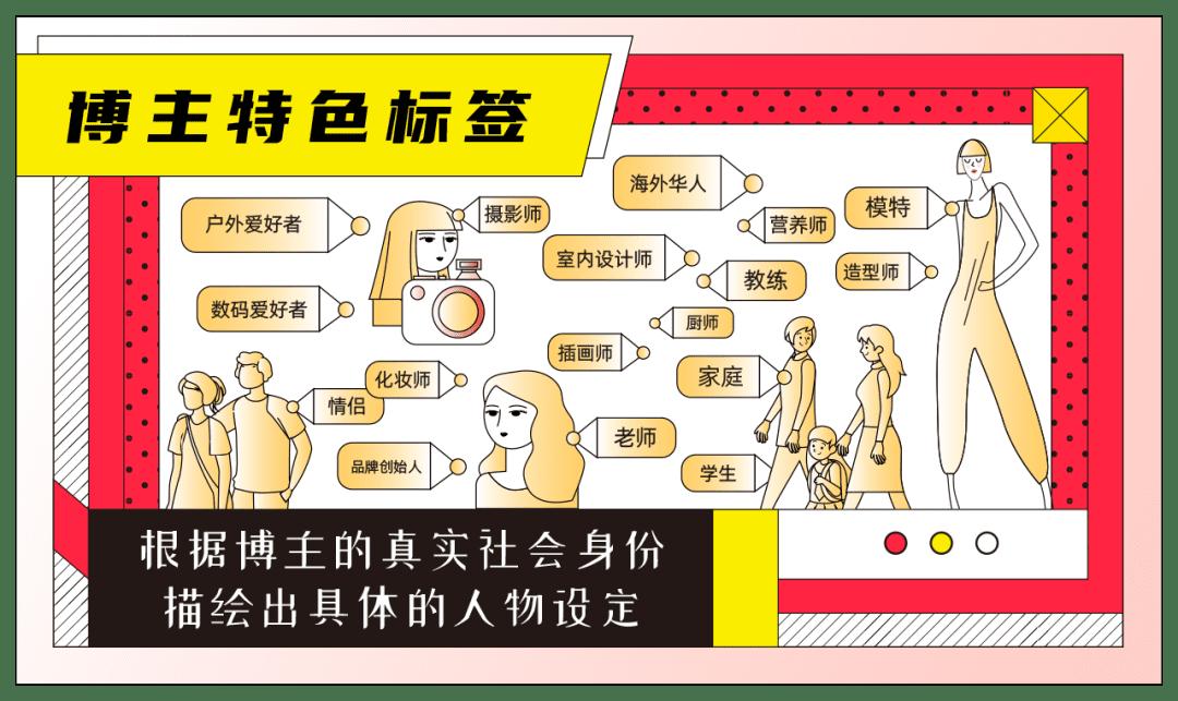 小红书「蒲公英平台」升级 持续优化商业内容生态