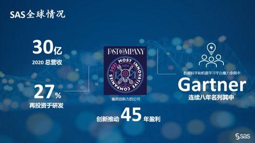 SAS大中华区CMO彭宇恒:企业营销如何找到新增量|CMO训练营