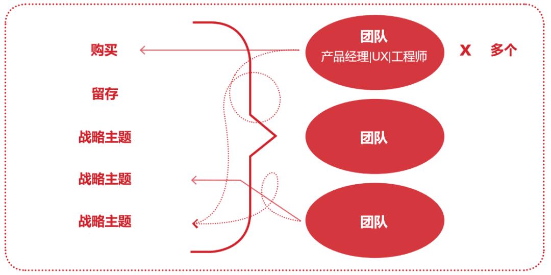 打造卓越的产品团队:成为产品负责人的进阶指南| 李宽wideplum
