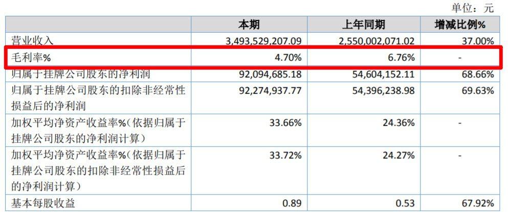 王亚琪:一年卖35个亿,华莱士这回翻车了 电商在线