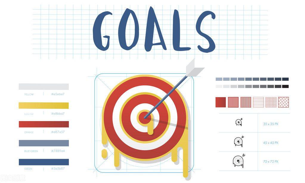 目标管理术03:四步掌握PDCA目标管理