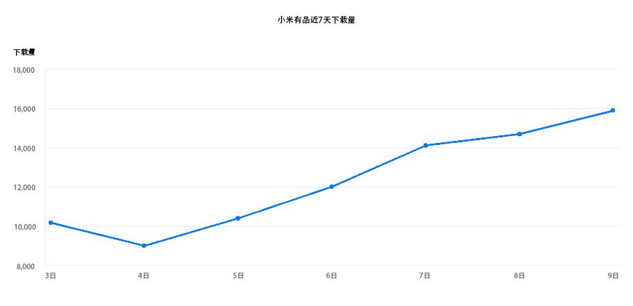 4大场景,抢占七夕营销增长新机遇