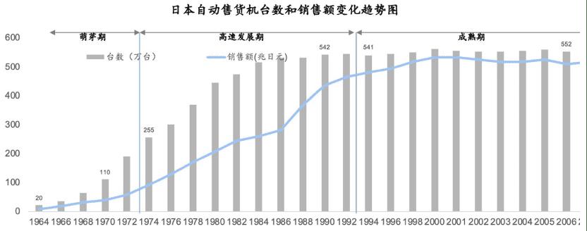 房家毅:摸着日本过河,20年前这些品牌是如何抓住重构机会崛起的 浪潮新消费