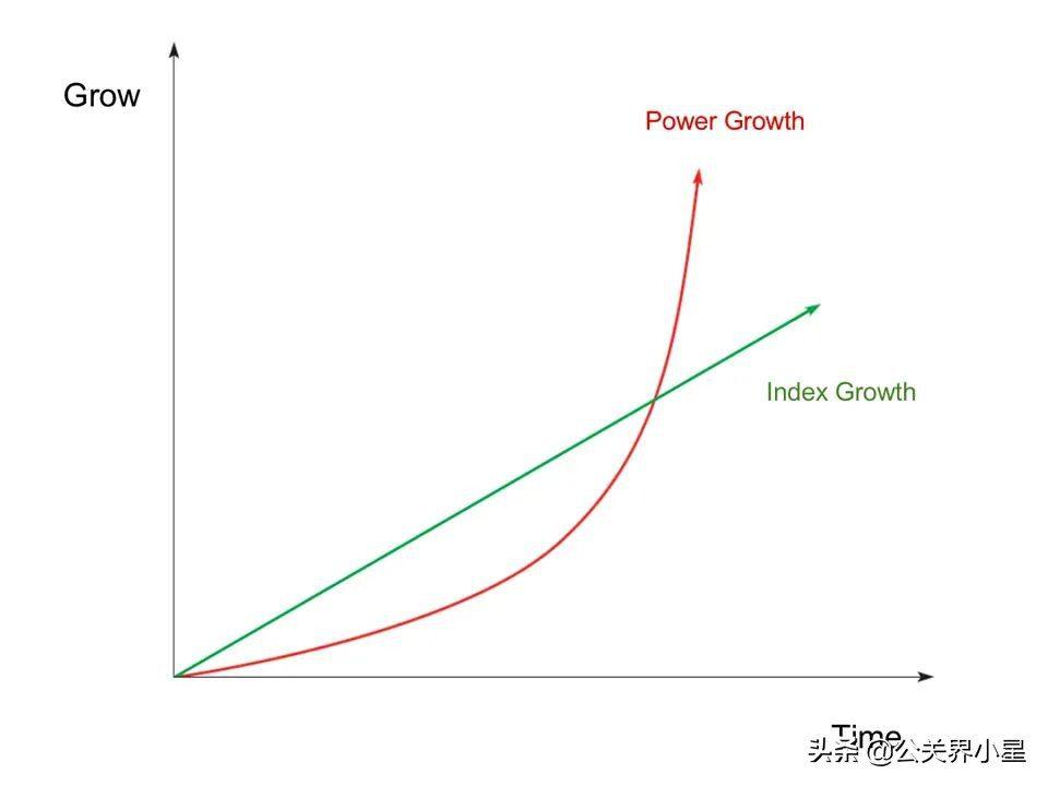 投完100个抖音全案之后,我总结了消费品牌增长的六个底层逻辑