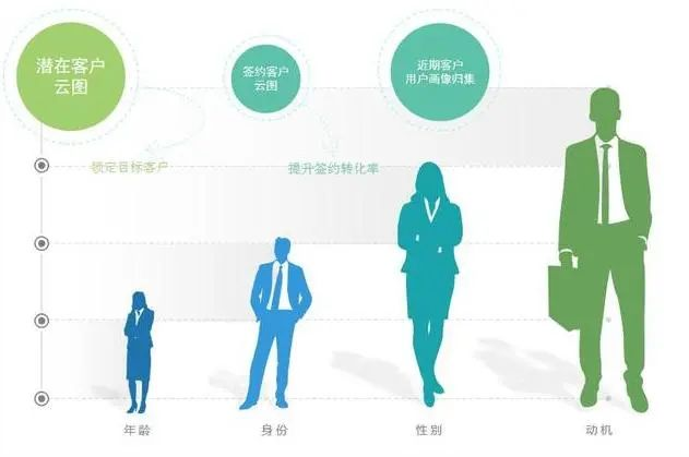 朱晶裕:ABM营销如何助力To B企业实现增长?