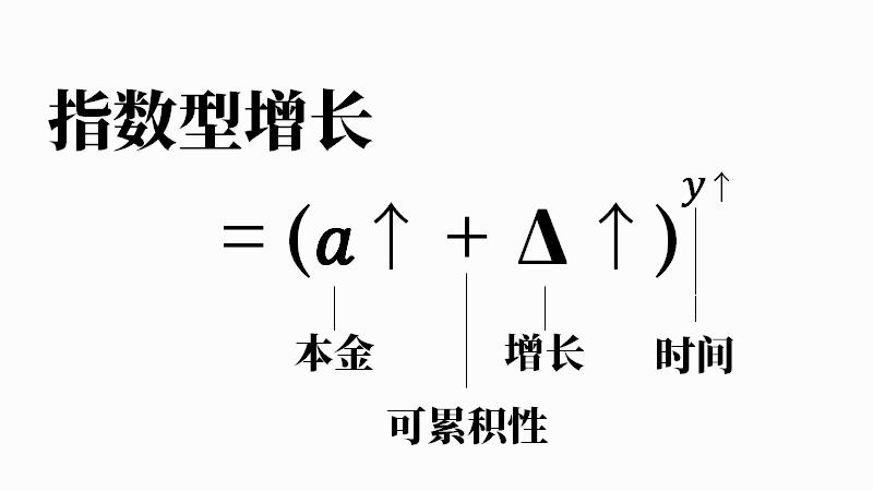 刘润:如何获得10倍的指数级增长?