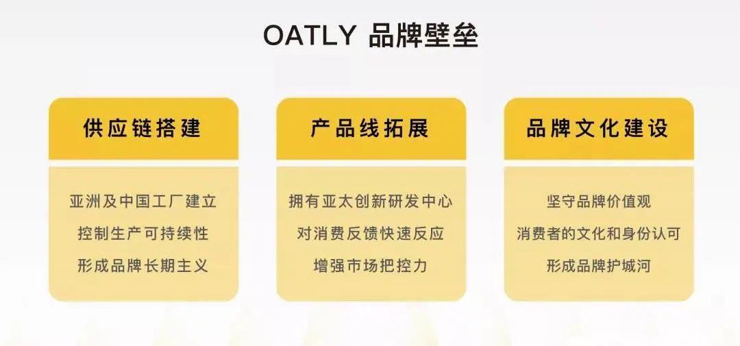 沈帅波:OATLY在中国1000天的增速密码|进击波财经